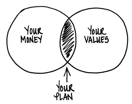 moneyvalues
